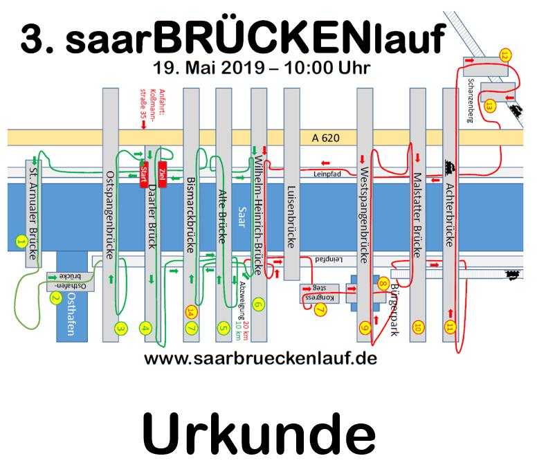 Urkunde Saarbrückenlauf